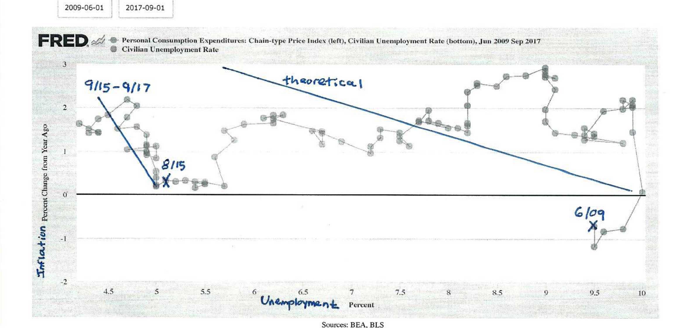 http://www.inv.com/graph1.jpg